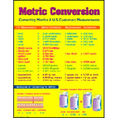 Frank Schaffer Publications/Carson Dellosa Publications Chart Metric Conversion