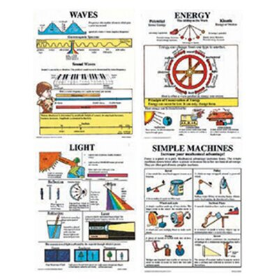 McDonald Publishing Poster Set Physical Science Gr 4-9
