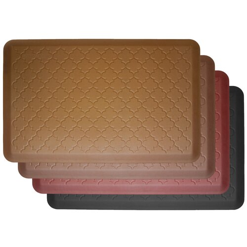 WellnessMats Premium Anti-Fatigue Mat Task Aid