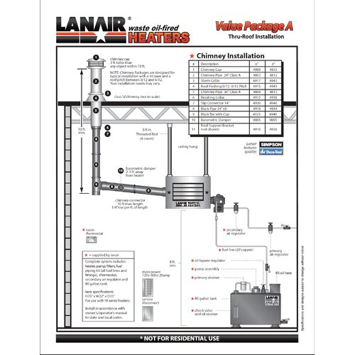 Lanair Products, LLC MX-Series 200,000 BTU Waste Oil Heater with Roof Chimney and 80 gal Tank