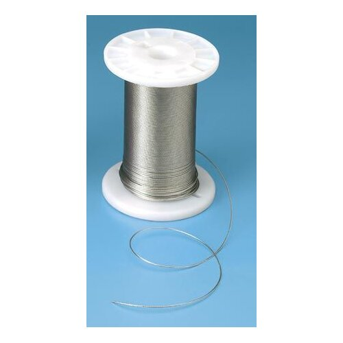 Alvin and Co. Wire