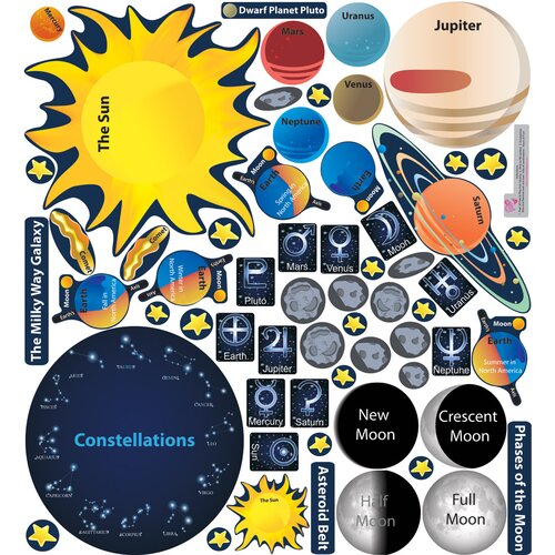 Large Wall Decals Solar System (page 4) - Pics about space