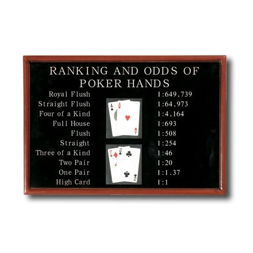 Game Room Poker Ranking and Odds Framed Vintage Advertisement