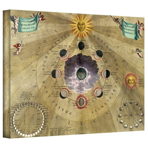 Art Wall Antique Maps 'Harmonia Macrocosmica' by Andreas Cellarius Graphic Art Canvas