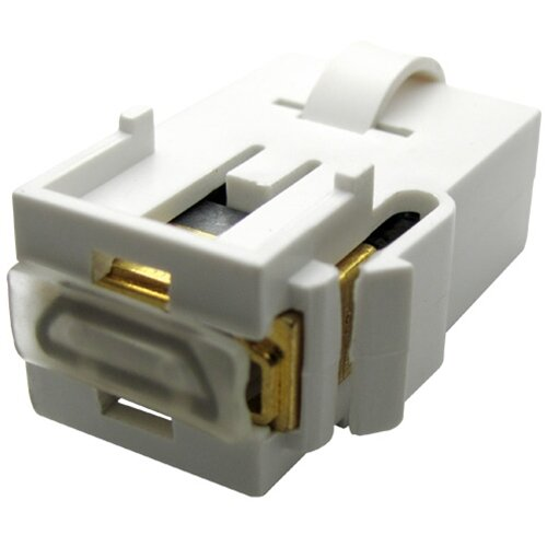 TechTent HDMI Keystone Female to Female Coupler