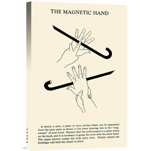 Bentley Global Arts 'The Magnetic Hand' by Retromagic Vintage Advertisement on Canvas