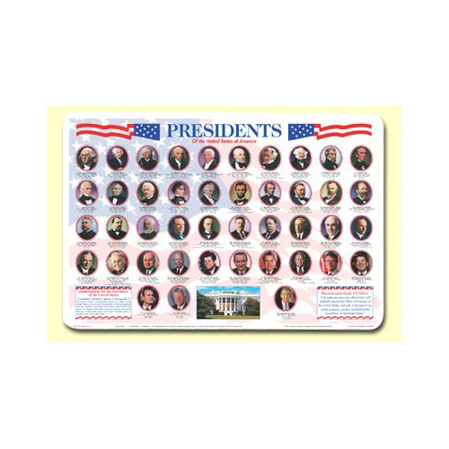 Painless Learning Placemats Presidents Placemat