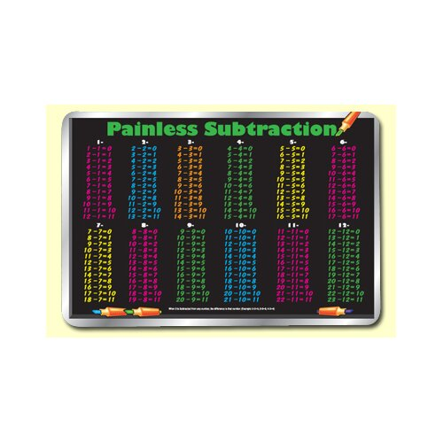 Painless Learning Placemats Subtraction Table Placemat