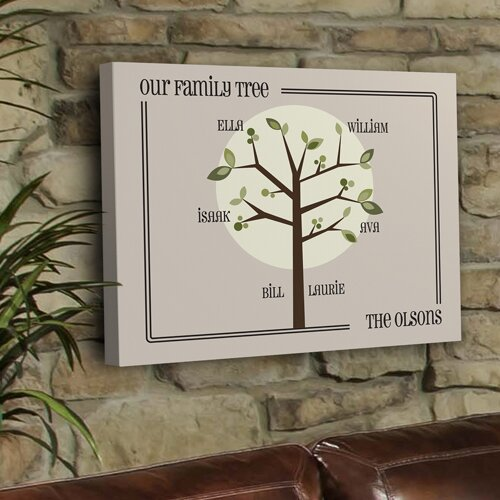 Personalized Gift Family Tree Graphic Art on Canvas