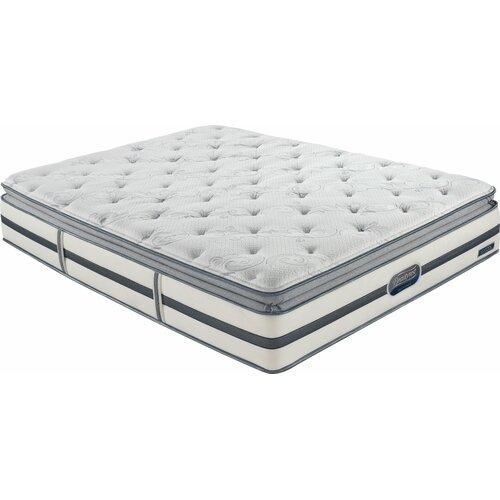 Simmons Beautyrest Luxury Plush Bed Mattress Sale