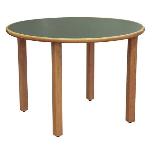 Benchmark Round Table