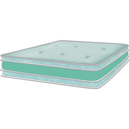 Serenity Latex Foam Mattress
