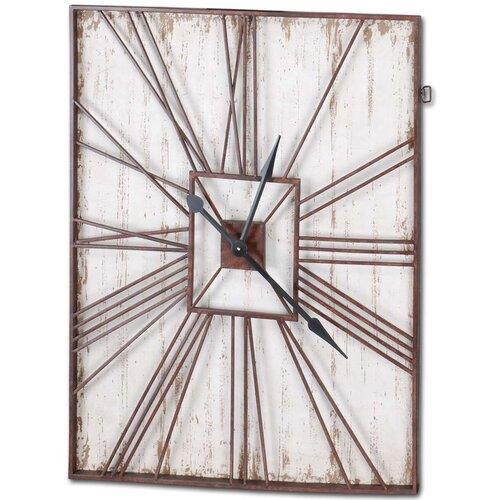 Numerics Wall Clock
