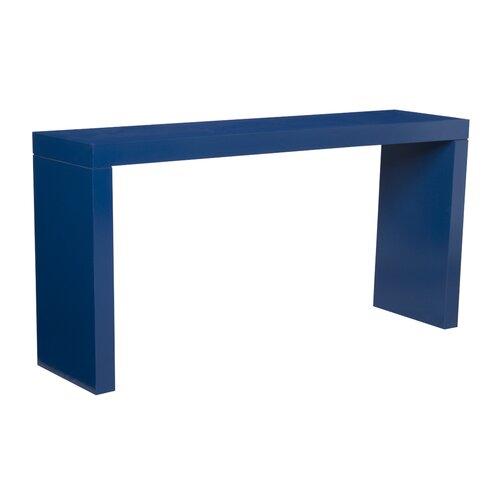 Profile Console Table