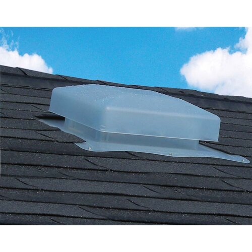 Handy Home Venting Skylight