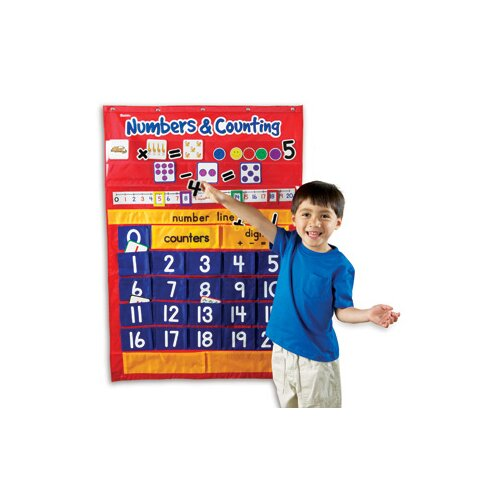 Numbers and Counting Pocket Chart