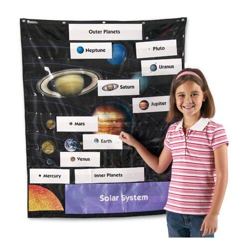 Solar System Pocket Chart