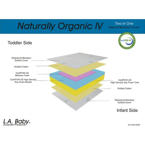 L.A. Baby Triple Zone Soy and Memory Foam Mattress with Bamboo Cover