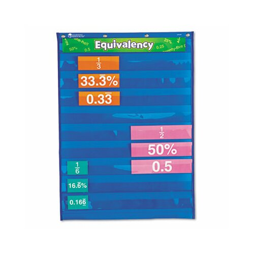 Learning Resources® Equivalency Pocket Chart