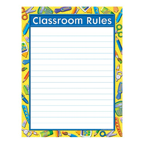 Teacher Created Resources Tools For School Classroom Rules