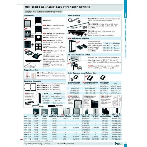 Middle Atlantic MRK Series Vent Panel Kit