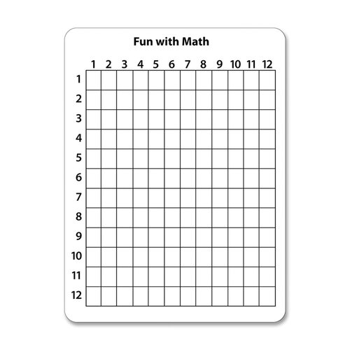 "Chenille Kraft Company Math 1' x 9"" Whiteboard"