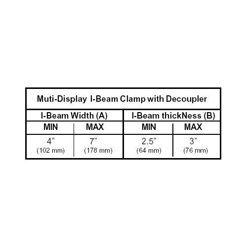 Peerless Multi-Display I-Beam Clamp