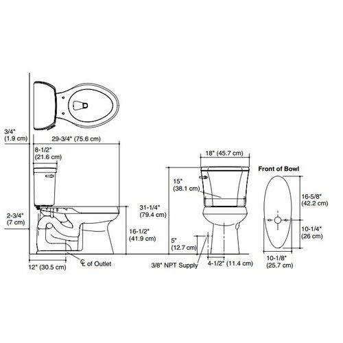 Kohler Memoirs Toilet Review