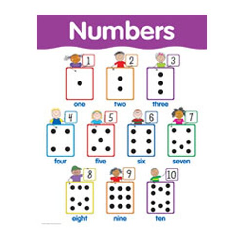 Creative Teaching Press Numbers