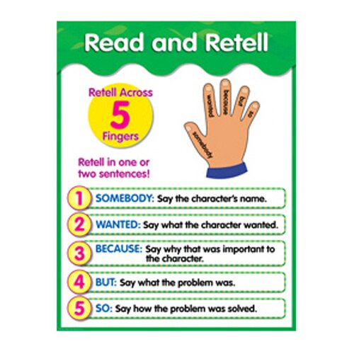 Creative Teaching Press Read And Retell Chart Gr 1-3