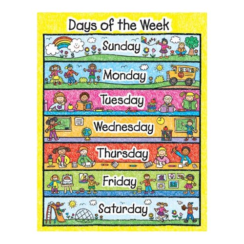 Frank Schaffer Publications/Carson Dellosa Publications Days Of The Week Kid-drawn