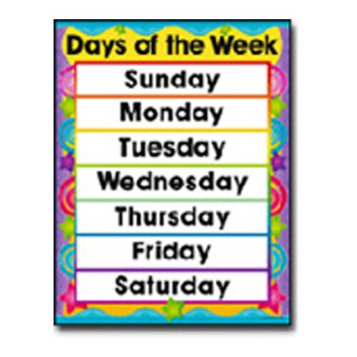 Frank Schaffer Publications/Carson Dellosa Publications Chartlet Days In The Week 17 X 22