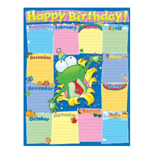 Frank Schaffer Publications/Carson Dellosa Publications Frog Birthday Chartlets -decorative