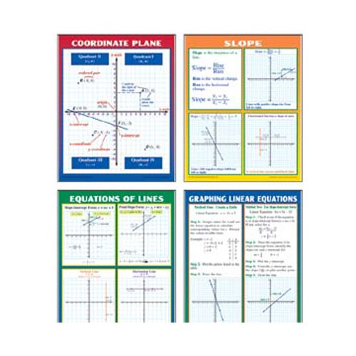 McDonald Publishing Graphing Slope & Linear Equations