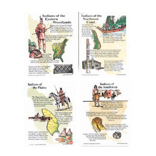 McDonald Publishing Poster Set North American Indians