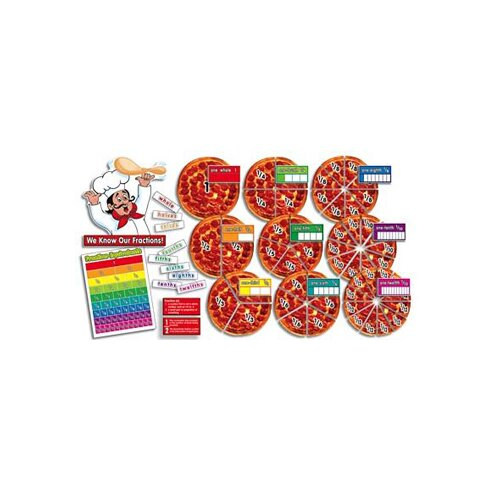 Teachers Friend Bb Set Pizza Fractions Guide