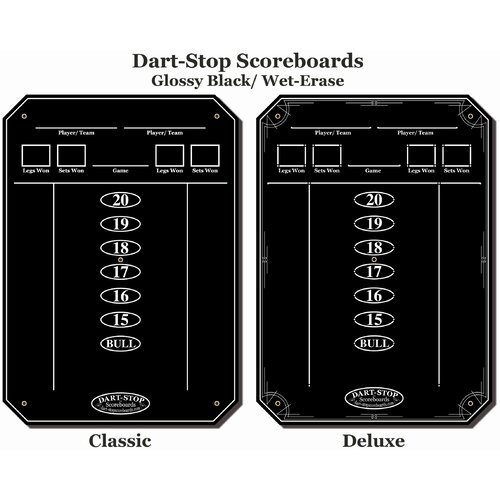 Dart-Stop Black ScoreStation with Glossy Black Wet-Erase Surface