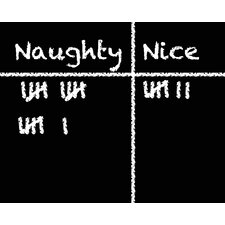 Naughty or Nice Art Print