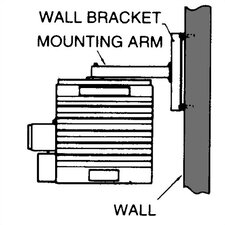 Wall Mount Kit for Hazardous Location Fan Forced Unit Heaters