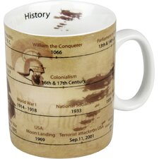 Gift for All Occassions History Mug (Set of 4)