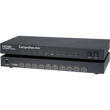 HDMI 2 x 8 Splitter