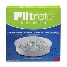 Water Filter, Fast Flow Replacement, White