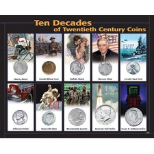 10 Decades 20th Century Coin Wall Framed Memorabilia