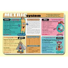 Metric System Placemat (Set of 4)