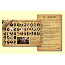Signers of The Constitution Placemat (Set of 4)