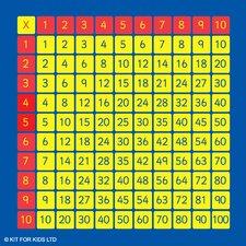 100 Square Multiplication Grid Kids Rug