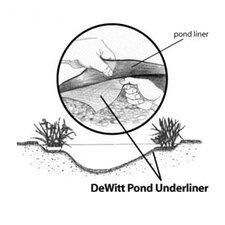 Pond Underliner