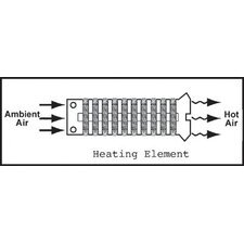 Replacement Heating Elements & Accessories - heat elementf/hg-501  5