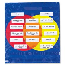 <strong>Learning Resources</strong> Graphic Organizer Pocket Chart