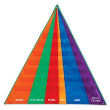 <strong>Learning Resources</strong> Food Pyramid Pocket Chart with Cards